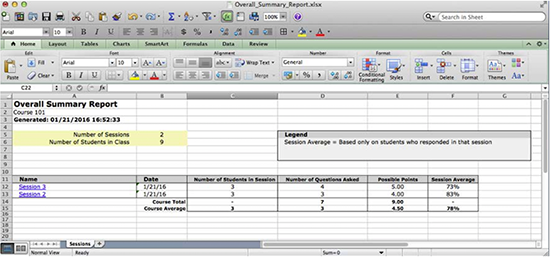Overall Summary Report in Excel