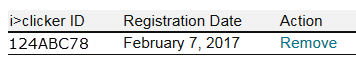 registration confirmation