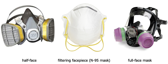 Type of respirators