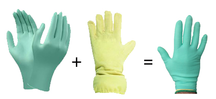 Kevlar gloves must be doubled with latex