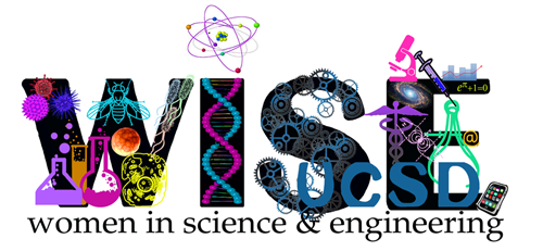 women  science  engineering wise